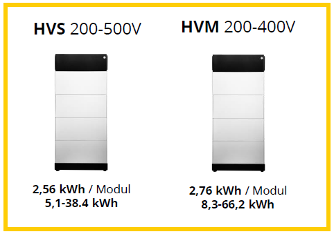 BYD Battery-Box Premium HVS/HVM